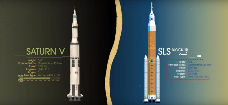 rocketComparison